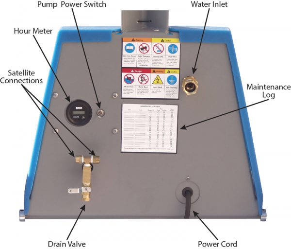 Diagram labelling the control in blitz pump